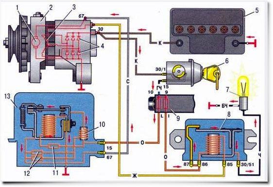 Инструкция по проверке, ремонту и замене генератора на автомобиле ВАЗ 2106