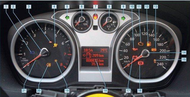 Как выглядит панель приборов Ford Focus, как ее снять и поменять самостоятельно?