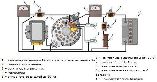 Регулятор напряжения: конструкция, трехуровневое устройство, диагностика
