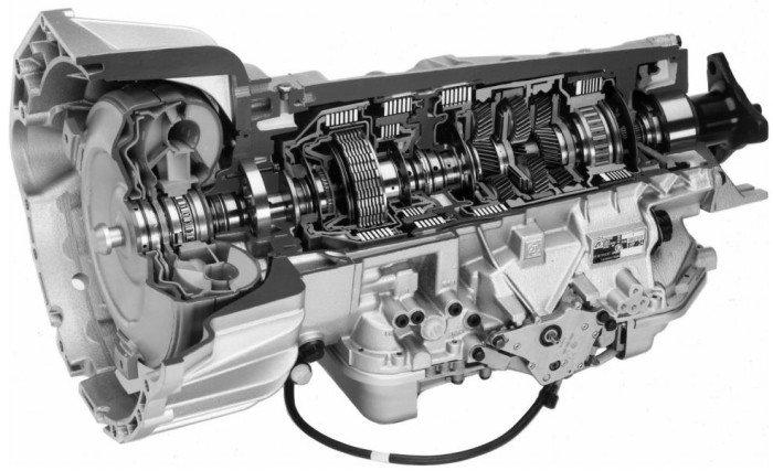 Что такое автоматическая коробка передач в автомобиле: видео и фотообзор