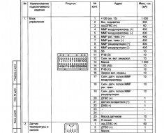 Инструкция по самостоятельной установке кондиционера на авто Лада Приора