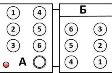 Коды ошибок VOLVO FX12, FX13, XC90, S80, S60 и других моделей: скачать расшифровку символов неисправностей на панели приборов (дисплее бортового компьютера)