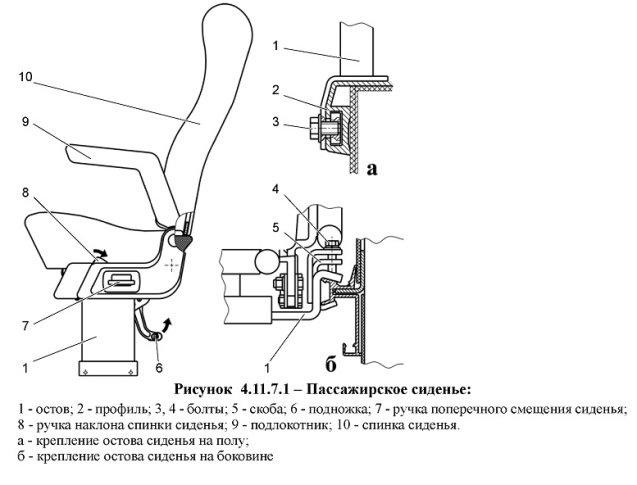 Конструктивные особенности водительских и пассажирских сидений автомобиля МАЗ