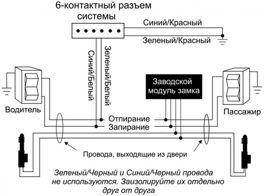 Руководство по установке и ремонту центрального замка на ВАЗ 2110 своими руками