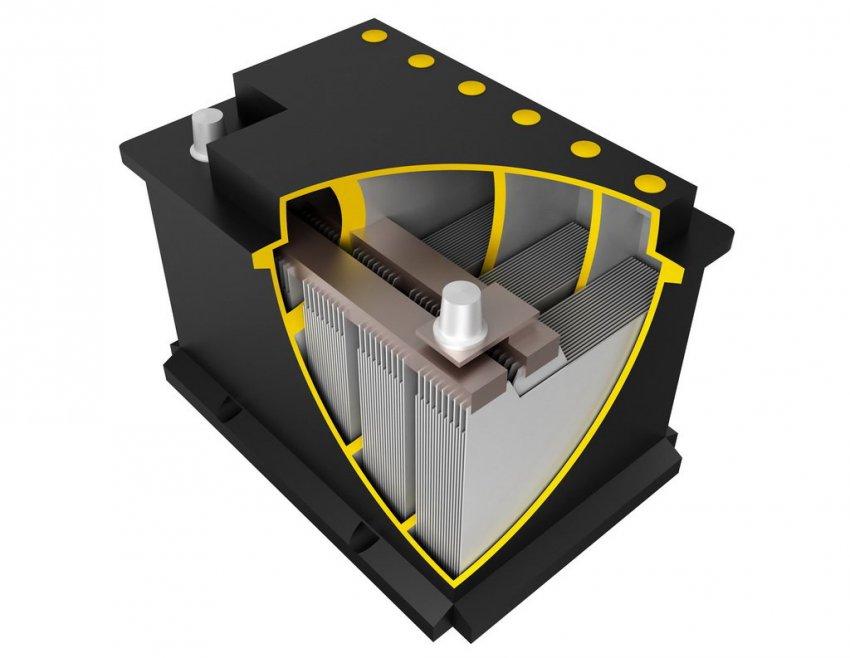 Технические характеристики АКБ 12В емкостью 7, 9, 12, 17, 18 и 26 Ач