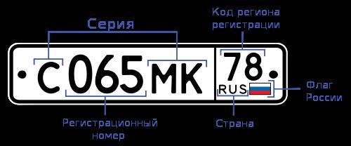 Автомобильные коды регионов России 2016 - 2017