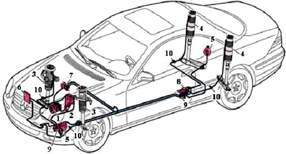 Как работает коробка автомат (Автоматическая Коробка Передач)