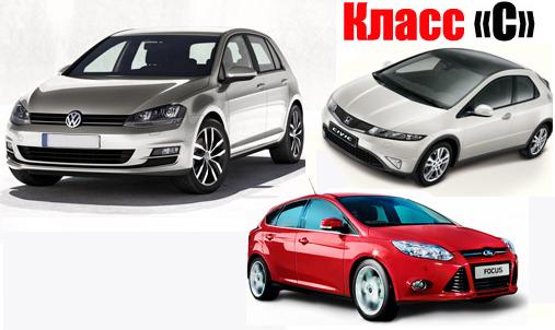 Классы автомобилей A B C D E таблица с примерами