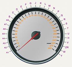 Таблица индекса нагрузки шин легковых и грузовых автомобилей