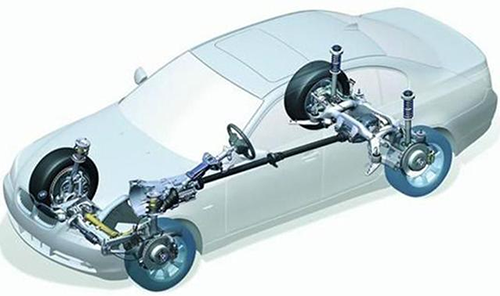 Что такое трансмиссия автомобиля простыми словами