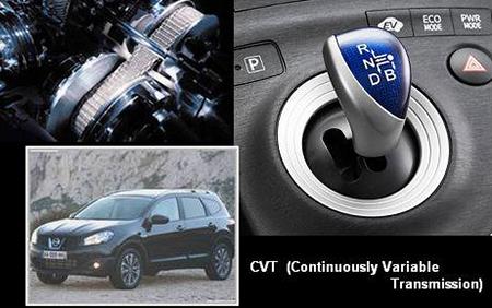 CVT коробка передач — что это такое, плюсы и минусы