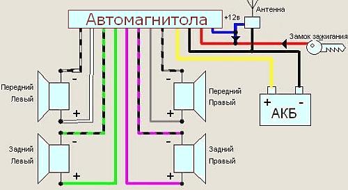 Обзор 2din магнитол Pioneer (Пионер) с USB и DVD: описание, модели и инструкция по эксплуатации