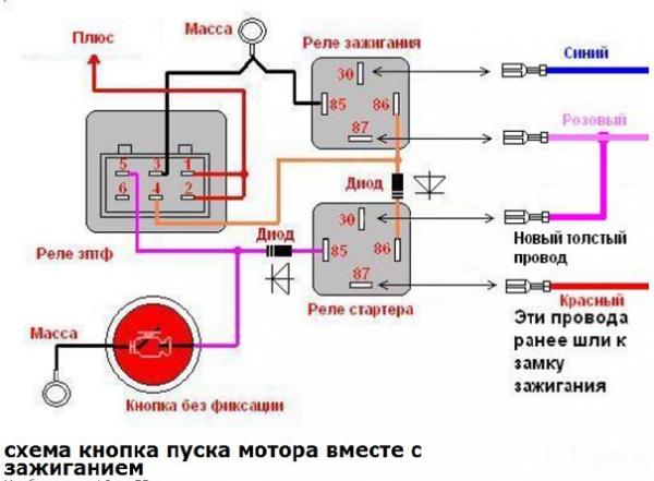 Кнопка Старт-Стоп с запуском двигателя Engine Start Stop: установка своими руками и отзывы