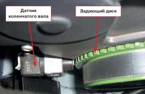 Признаки неисправности датчика коленвала: как проверить, замена регулятора коленчатого вала