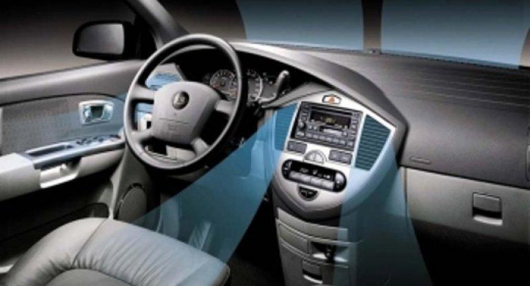 Что такое климат-контроль в автомобиле, как им пользоваться и почему не работает блок управления?