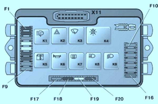 Схема электрооборудования ВАЗ 2115 инжектор 8 клапанов с описанием проводки