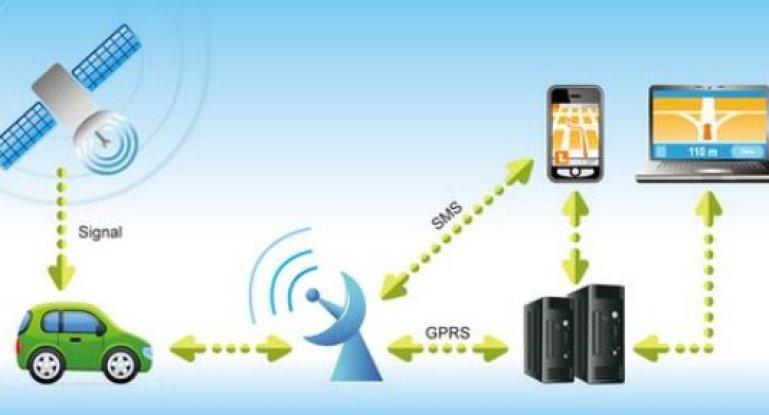 Что такое GPS-трекер для машины и мотоцикла, принцип работы и какой лучше (отзывы)