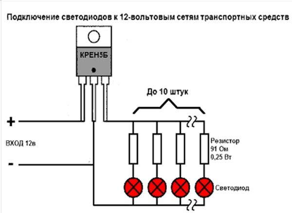 Светодиодные лампы для автомобиля: маркировка, подбор по марке авто и установка своими руками