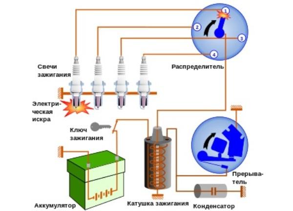 Электросхема ВАЗ 2107 инжектор и карбюратор с описанием: неисправности электрооборудования