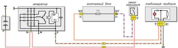 Ремонт генератора ВАЗ 2110 своими руками: видео, причины, почему узел не дает зарядку, как разобрать