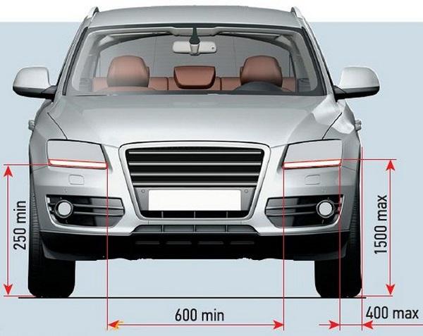 Что такое дневные ходовые огни на авто, как выбрать и для чего предназначены ДХО: ГОСТ и рейтинг