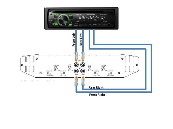 Как подключить усилитель к магнитоле в машине: схема подключения и установка в авто своими руками