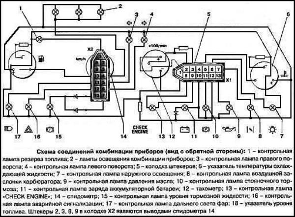 Схема, описание и комбинация панели приборов ВАЗ 2114 инжектор: обозначение кнопок и тюнинг приборки