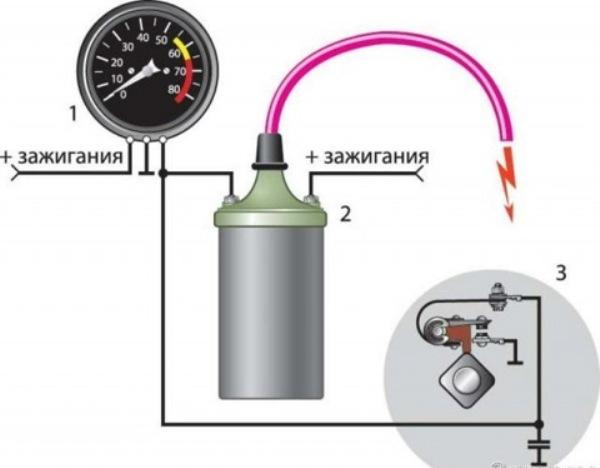 Настройка, установка и регулировка зажигания ВАЗ 2109 карбюратор: как выставить и установить момент