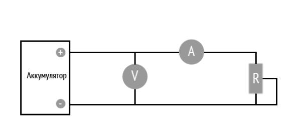 Как определить емкость аккумуляторной батареи и проверить параметр автомобильного аккумулятора