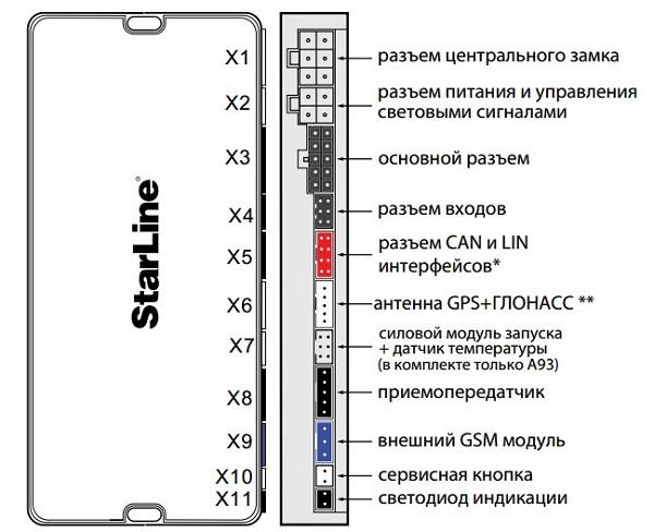 Карты монтажа сигнализаций Старлайн (Starline): установка и схема подключения, как включить звук