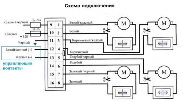 Доводчик стеклоподъемников на 2 стекла и 4: характеристика и установка своими руками