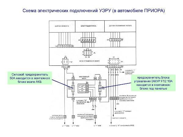 Неисправности электроусилителя руля Lada Priora и способы их устранения: схема и ремонт ЭУР и ГУР