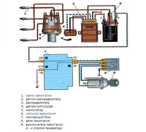 Электросхема ВАЗ 2104, 21043 и 2103 карбюратор и инжектор с описанием электрооборудования и проводки