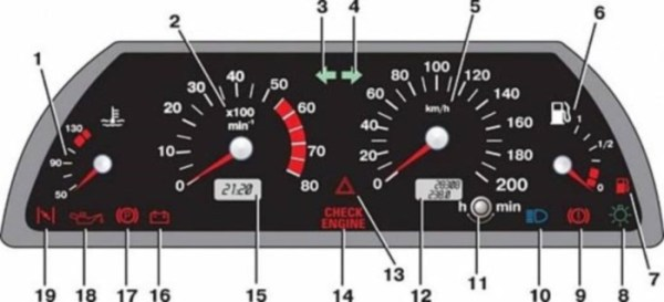 Описание и обозначения значков на панели приборов ВАЗ 2110 и 21102: схема комбинации щитка