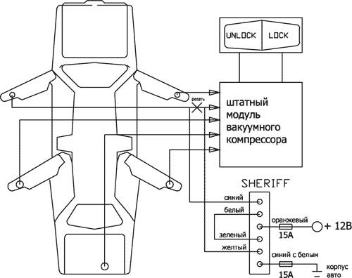 Инструкция по эксплуатации сигнализации Sheriff (Шериф) с автозапуском: установка и настройка