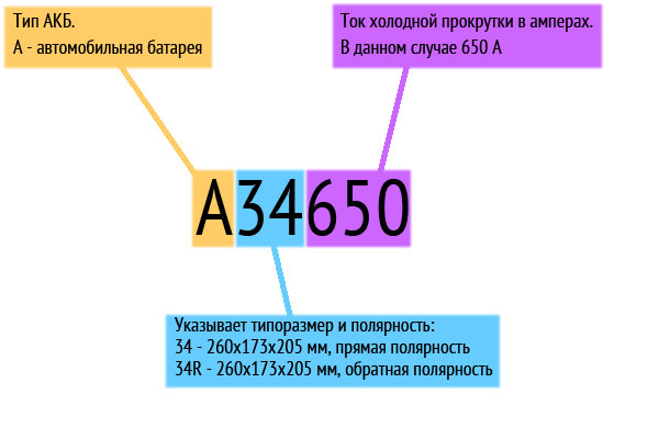 Характеристика и маркировка аккумуляторов для авто по ГОСТ: размеры, вес батареи и обозначения АКБ