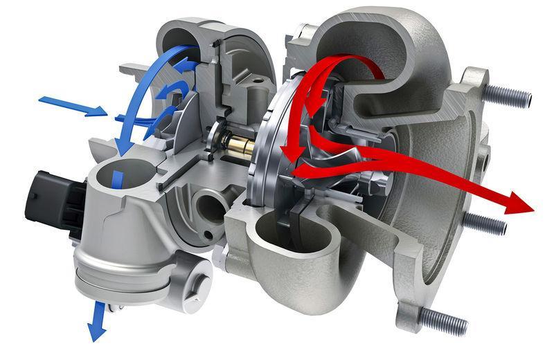 Как определить неисправности турбины бензинового двигателя: основные признаки и причины поломок турбокомпрессора