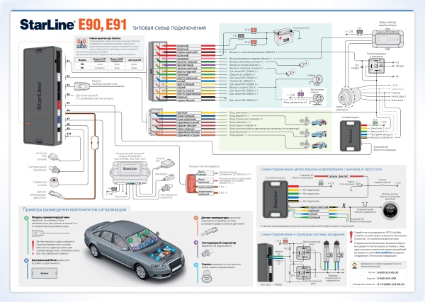 Сигнализация Starline (Старлайн) с автозапуском: инструкция по установке и эксплуатации