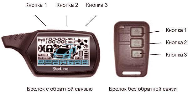 Автосигнализация STARLINE B9: инструкция по установке и эксплуатации (скачать в формате PDF), схема подключения и программирование брелка