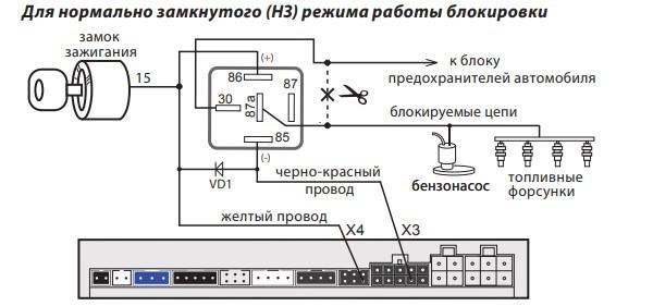 Сигнализация STARLINE А93: инструкция по эксплуатации и установке (скачать и читать в формате PDF), как подключить, как настроить брелок и основные функции