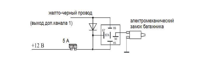 Автосигнализация STARLINE А91: инструкция по эксплуатации и установке (скачать и читать в формате PDF), как установить автозапуск и типовая схема подключения