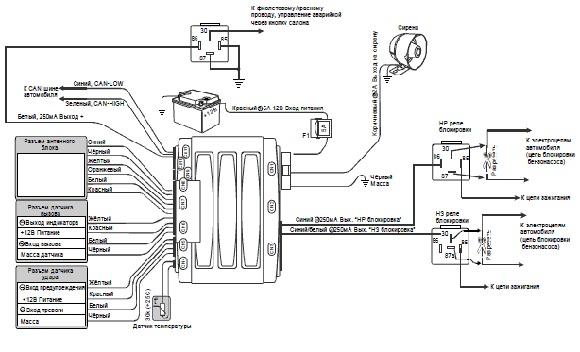 Инструкция к сигнализации Scher Khan (Шерхан): схема подключения, карты монтажа и настройка