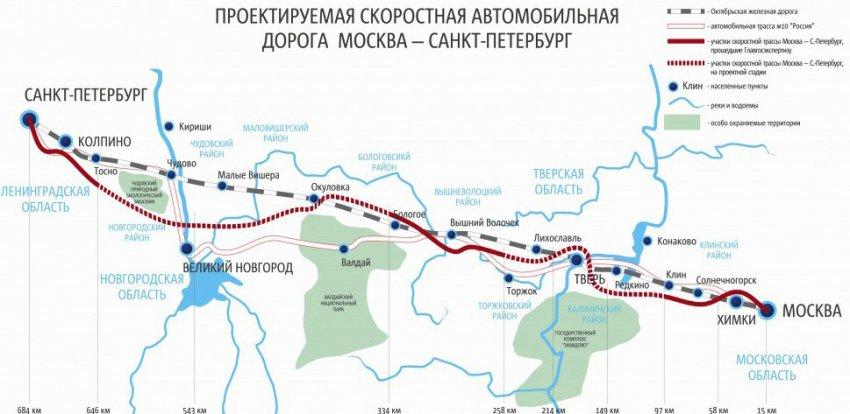 Платная дорога Москва - Санкт-Петербург М11: стоимость проезда, схема, официальный сайт и тарифы