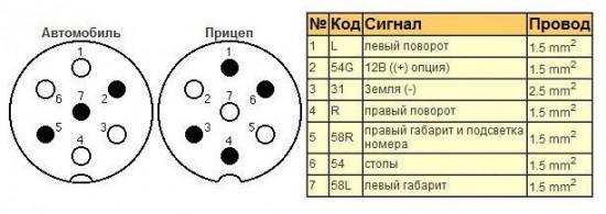 Как самостоятельно установить фаркоп на ВАЗ 2112