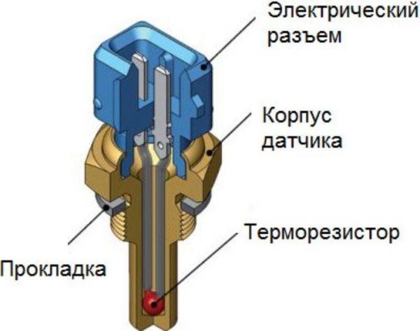 Как самостоятельно проверить и заменить ДТОЖ на ВАЗ 2107