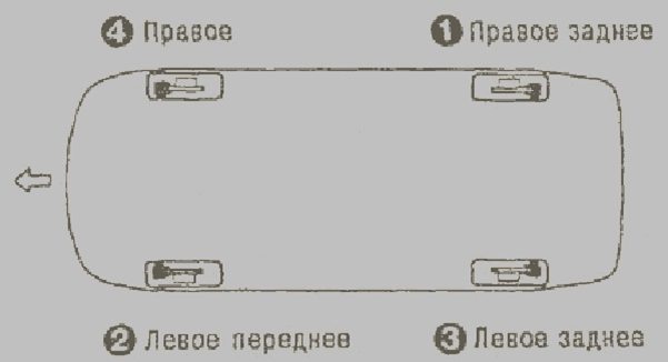 Ремонт тормозов ВАЗ 2109: прокачиваем тормозную систему