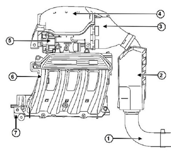Как заменить воздушный фильтр на Лада Ларгус в домашних условиях