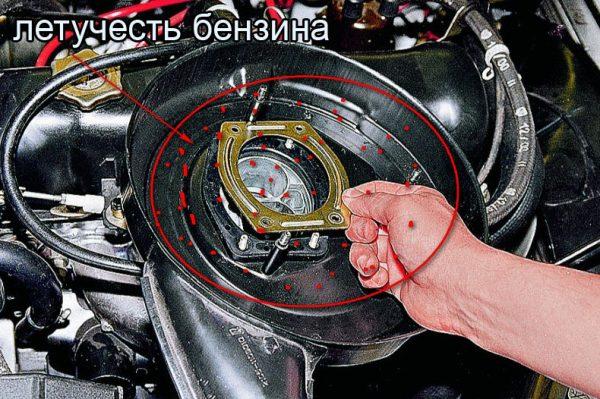 Проблемы с запуском двигателя ВАЗ 2107: поиск и устранение причин